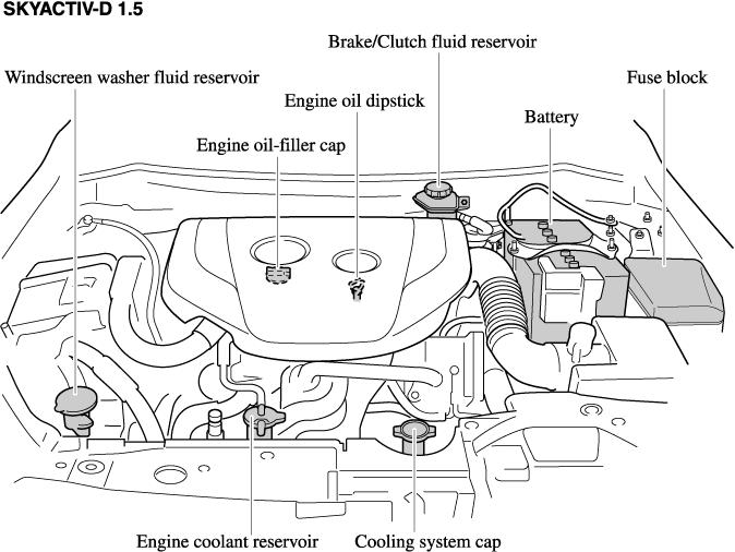 mazda mx 3 engine diagram wiring diagram progresifmazda mx 3 engine diagram wiring diagrams custom mazda mx 3 mazda cx 3 owner\u0027s