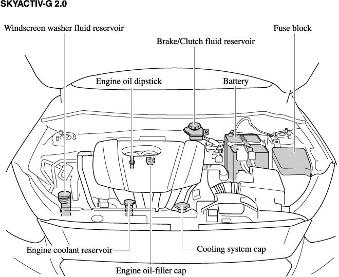Mazda CX-3 Owner's Manual