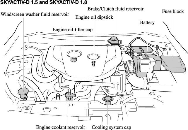 mazda mx 3 engine diagram wiring diagrams list Mazda Mx3 Engine Diagram file mx 3 engine swap chart gif wikipedia