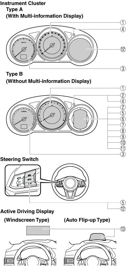 different warning gauges in a vehicle vehicle ideas Marine Engine Gauge Panel Instrument Panel Gauges in Car
