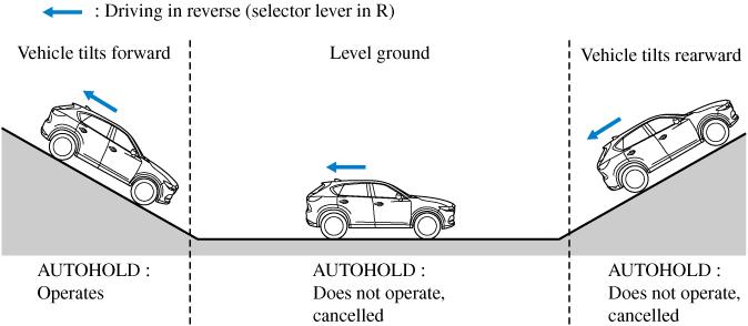 Mazda Cx 5 Owner S Manual