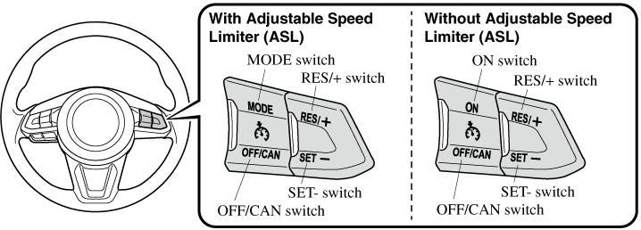 Superb Citroen Cruise Control Diagram 18 3 Castlefans De Wiring Digital Resources Honesemecshebarightsorg
