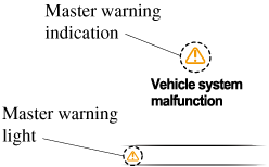 Bmw Electrical System Malfunction