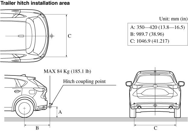 [DIAGRAM_5NL]  Mazda CX-5 Owner's Manual | Mazda Cx 5 Trailer Wiring Diagram |  | Mazda CX-5 Owner's Manual