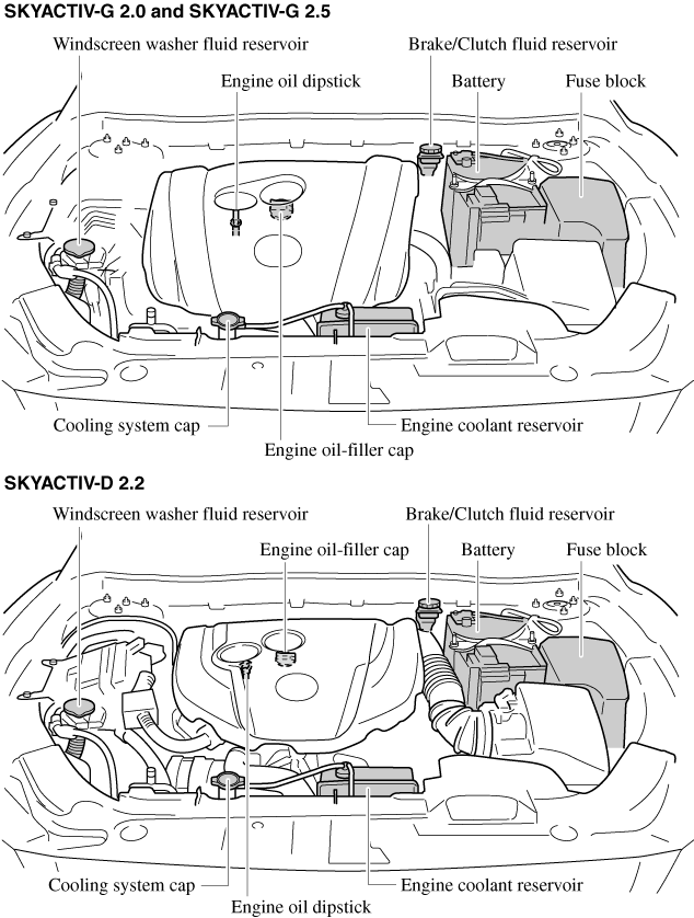 Mazda Cx 5 Fuse Box Diagram