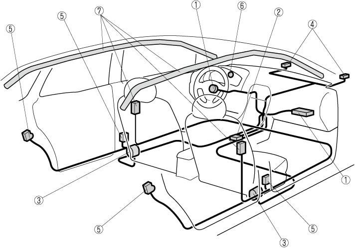 Mazda Cx 9 Owners Manual