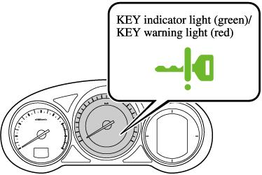 Mazda CX-9 Owner's Manual
