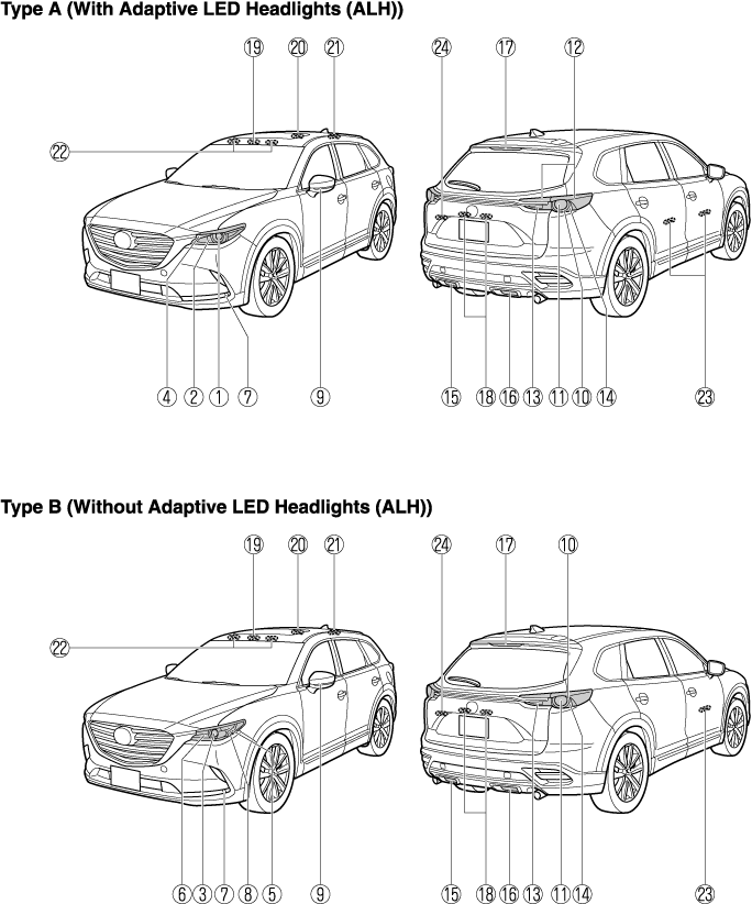 [SCHEMATICS_4FR]  Mazda CX-9 Owner's Manual | Mazda Cx 9 Engine Diagram |  | Mazda CX-9 Owner's Manual