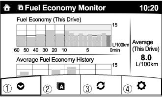 fuel economy monitor
