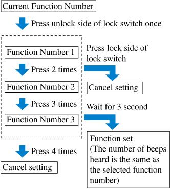 Mazda2 Owner's Manual