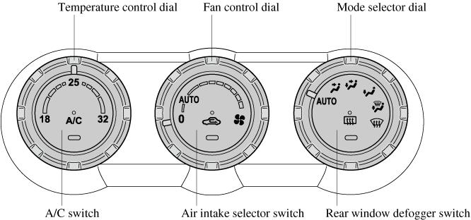 Mazda3 Owner's Manual