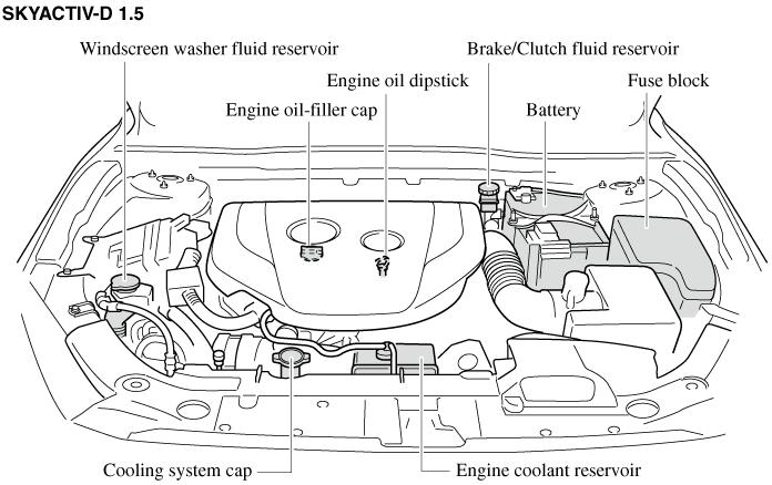 2007 mazda 3 engine diagram - best wiring diagrams zone-solo -  zone-solo.ekoegur.es  ekoegur.es