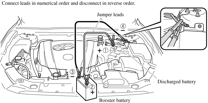 Mazda3 Owner's Manual on network cable diagram, jumper cable design, jumper cable experiment, crossover cable diagram, jumper cable procedure, coax cable diagram, jumper cable gauge, jumper cable wiring, rv tv cable wiring diagram, rca cable diagram, hdmi cable diagram, data cable diagram, jumper cable shock, jumper cable set, jumper cable device, xlr cable diagram, jumper cable parts, ethernet cable diagram, jumper cable cartoon, jumper cable wire,