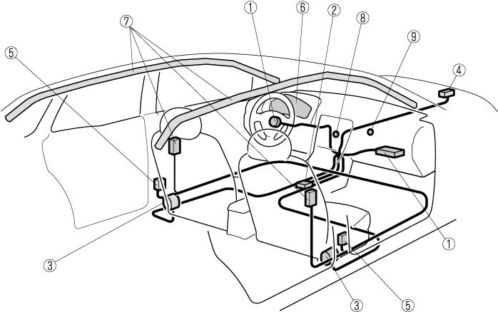 Mazda3 Owners Manual