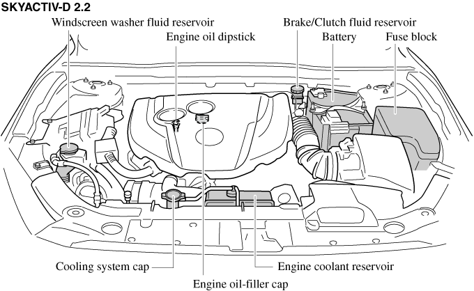 mazda 3 engine diagram