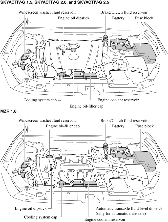 mazda 3 clutch safety wiring diagram