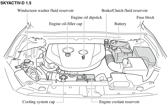 Mazda3 Owner's Manual. Engine Partment Overview. Mazda. 2010 Mazda 3 Engine Compartment Diagram At Scoala.co