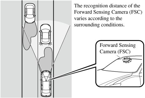 Mazda6 Owner's Manual