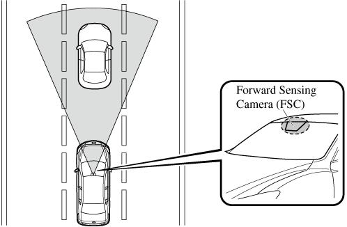 Mazda6 Owner's ManualMazda6 Owner's Manual