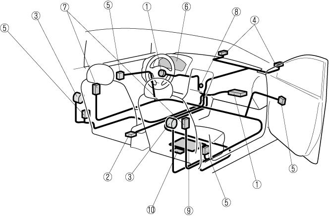 Mazda Mx 5 Owners Manual