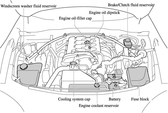 99 mazda miata engine diagram - wiring diagram schema name-shape-a -  name-shape-a.atmosphereconcept.it  atmosphereconcept.it