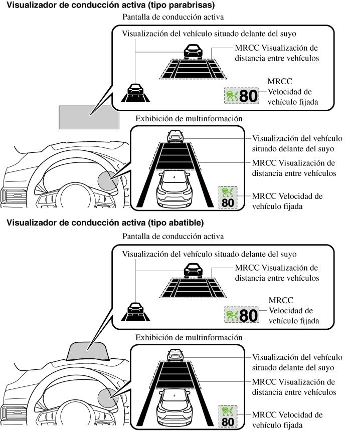 Manual del propietario Mazda CX-5
